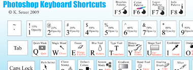 Photoshop Shortcuts Ausschnitt