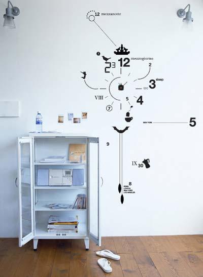Uhr Wandsticker